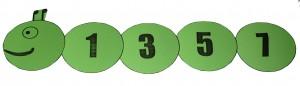 Гъсеница от нечетни числа