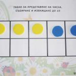Табла за представяне на числа, събиране и изваждане