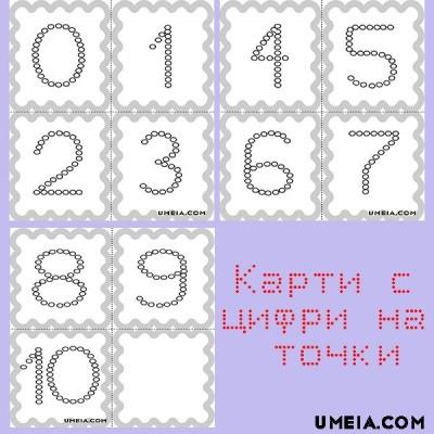 Top_number_dot