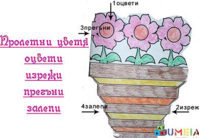Арт занимание: пролетни цветя